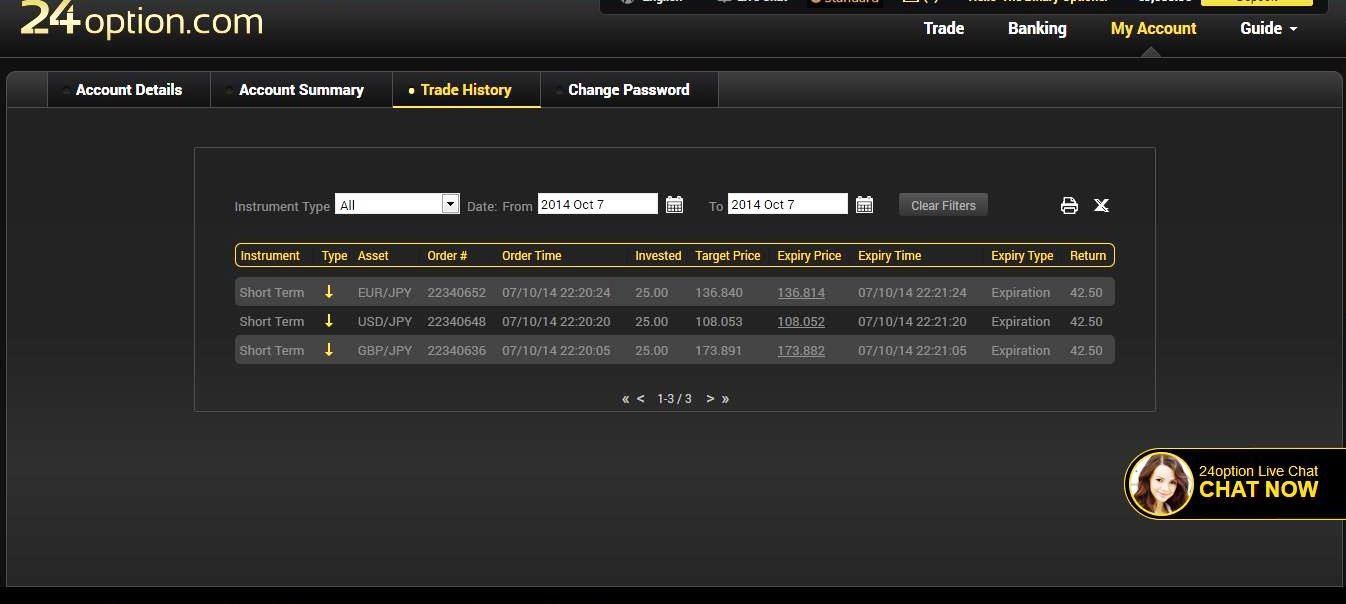 Advanced binary option trading